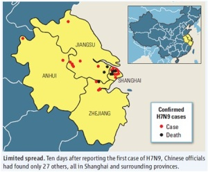 Spread of H7N9